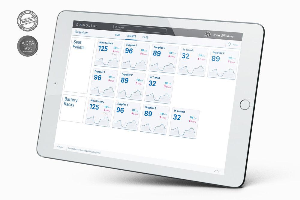 actionable-insights-ui-on-ipad-3.jpg