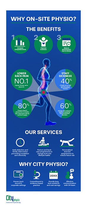 City Physio Infographic Final_1.jpg