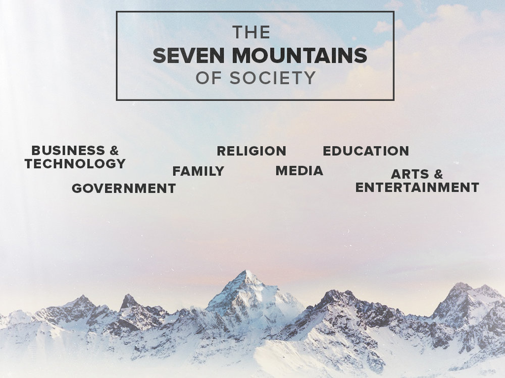 SevenMountainsofSocietyMain Slide.jpg