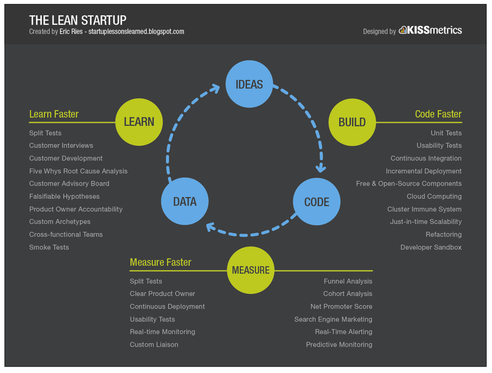 the-lean-startup_50291668aa9bb.png