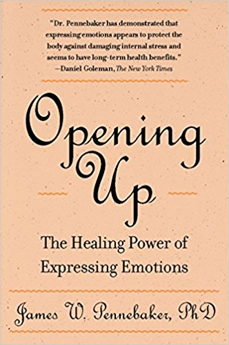 This book of controlled clinical research studies how personal self-disclosure boosts both emotional health, physical health, and immune functions—and how inhibition has been linked to higher levels of anxiety, depression, insomnia, and a variety of health problems.