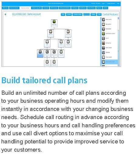 Inbound Call Plan.JPG