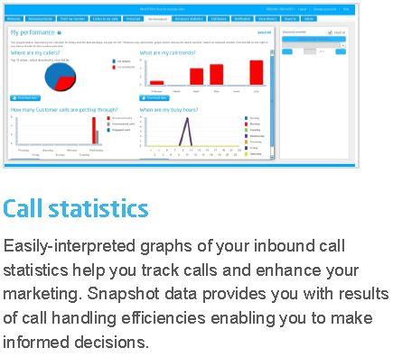 Inbound Call Statistics.JPG