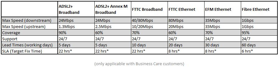 Ryland Broadband Comparison.JPG