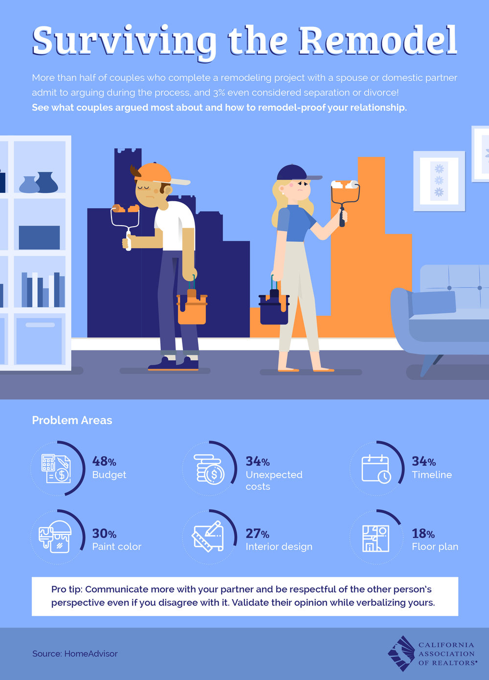 Surviving-the-Remodel-infographic.jpg