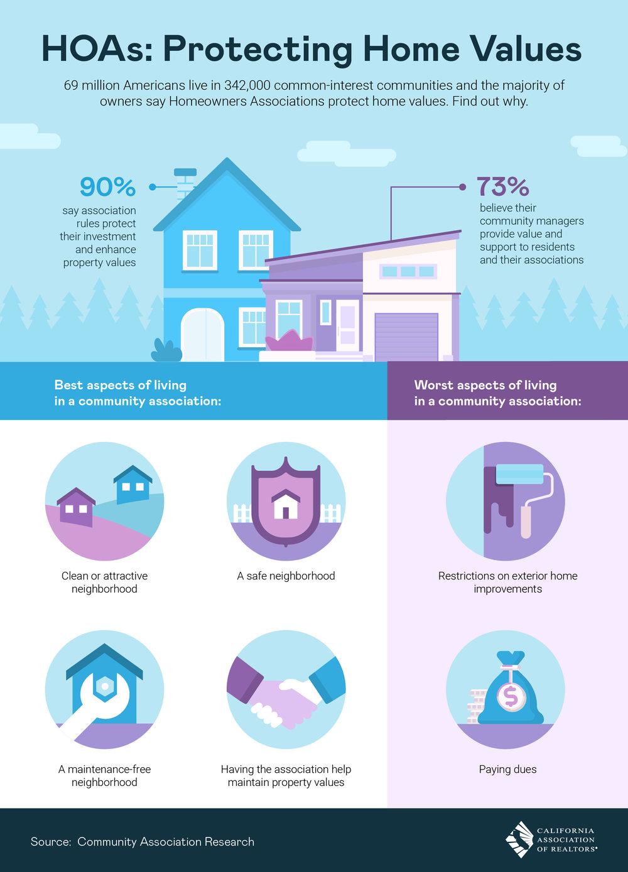 HOA-infographic.jpg