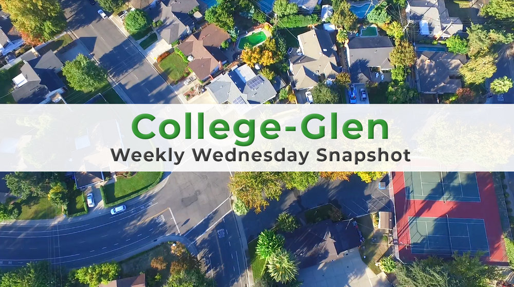 College Glen Weekly Wednesday Banner.jpg