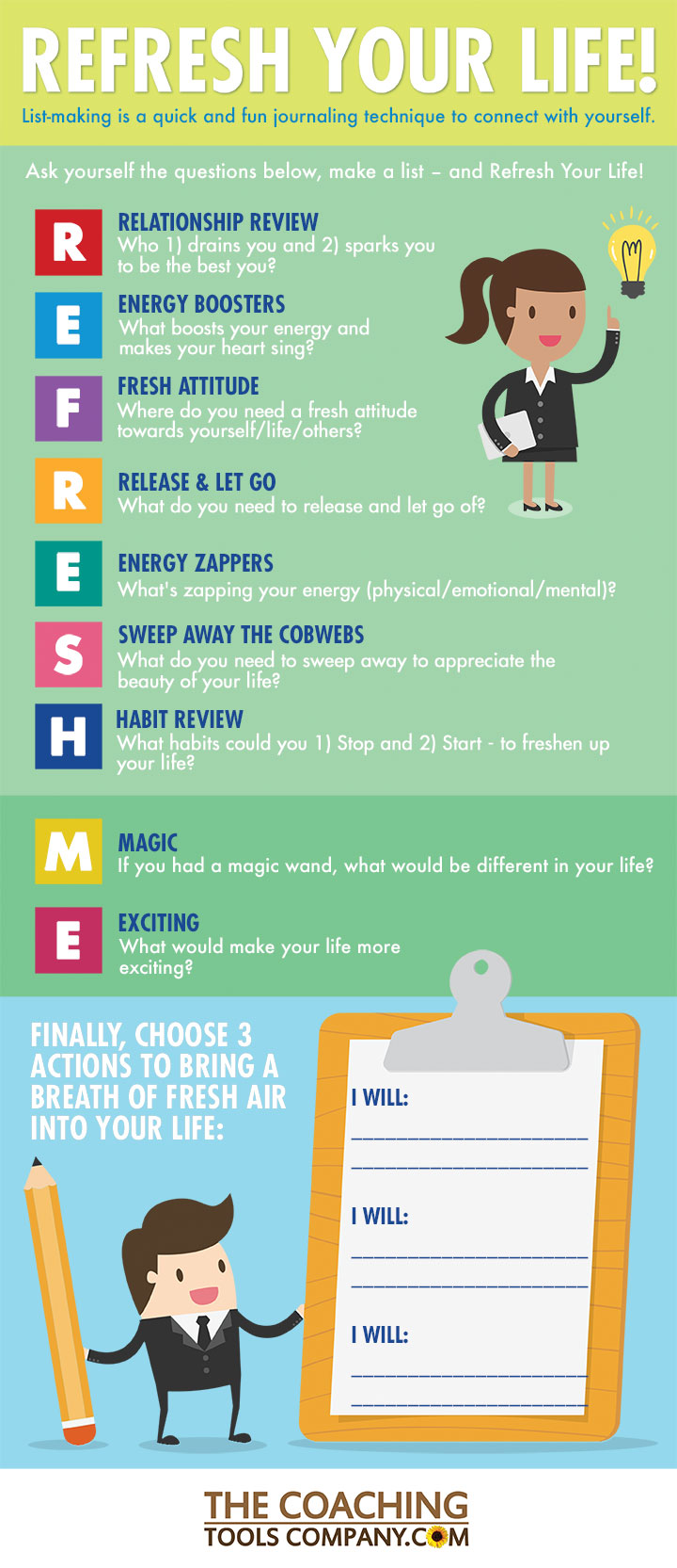 Refresh_Infographic_Maria Bailey_LifeCoach_Epiam.jpg