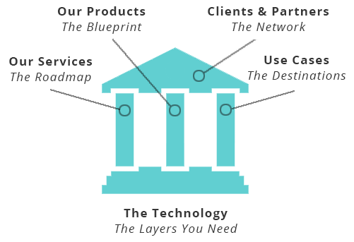 Bank+infographic+What+We+Offer.png
