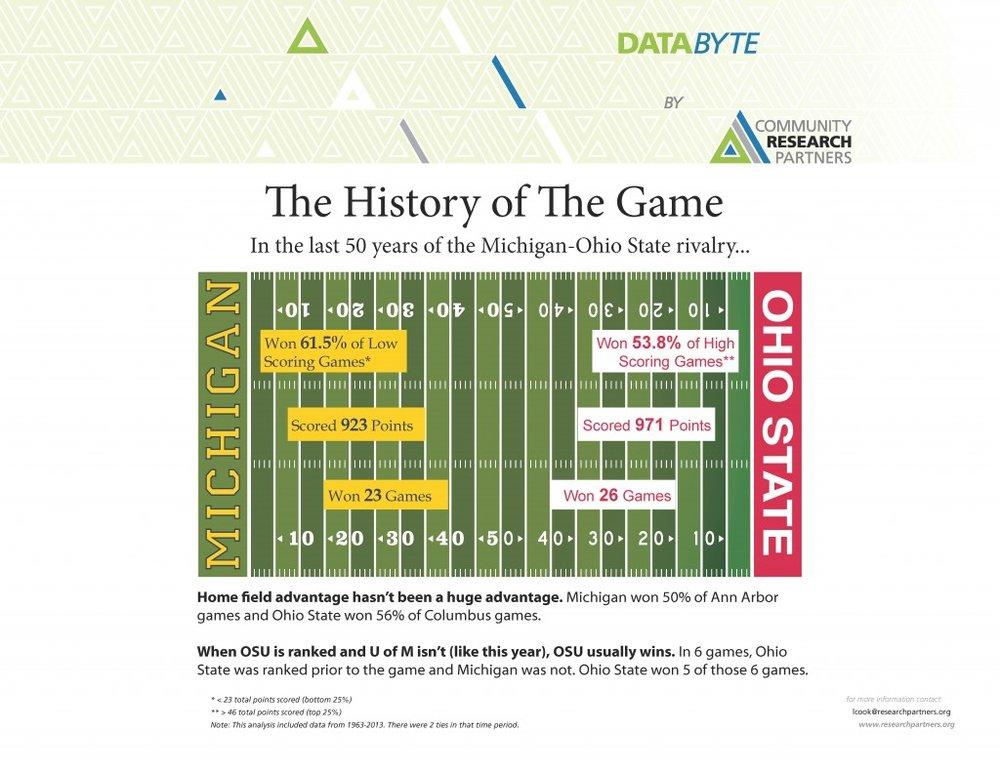 nov14history-game