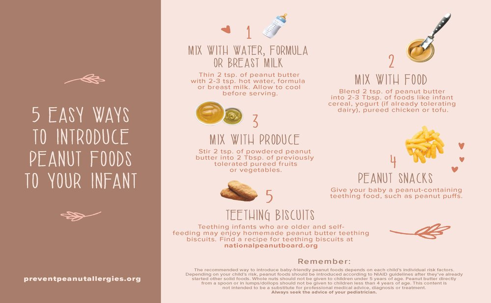 5 Easy Ways to Introduce Peanut Foods to Infants