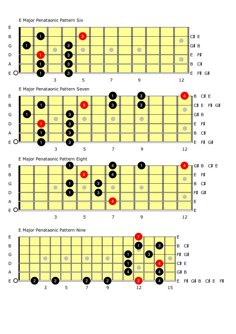 Connecting the E Major Chords Part two.jpg