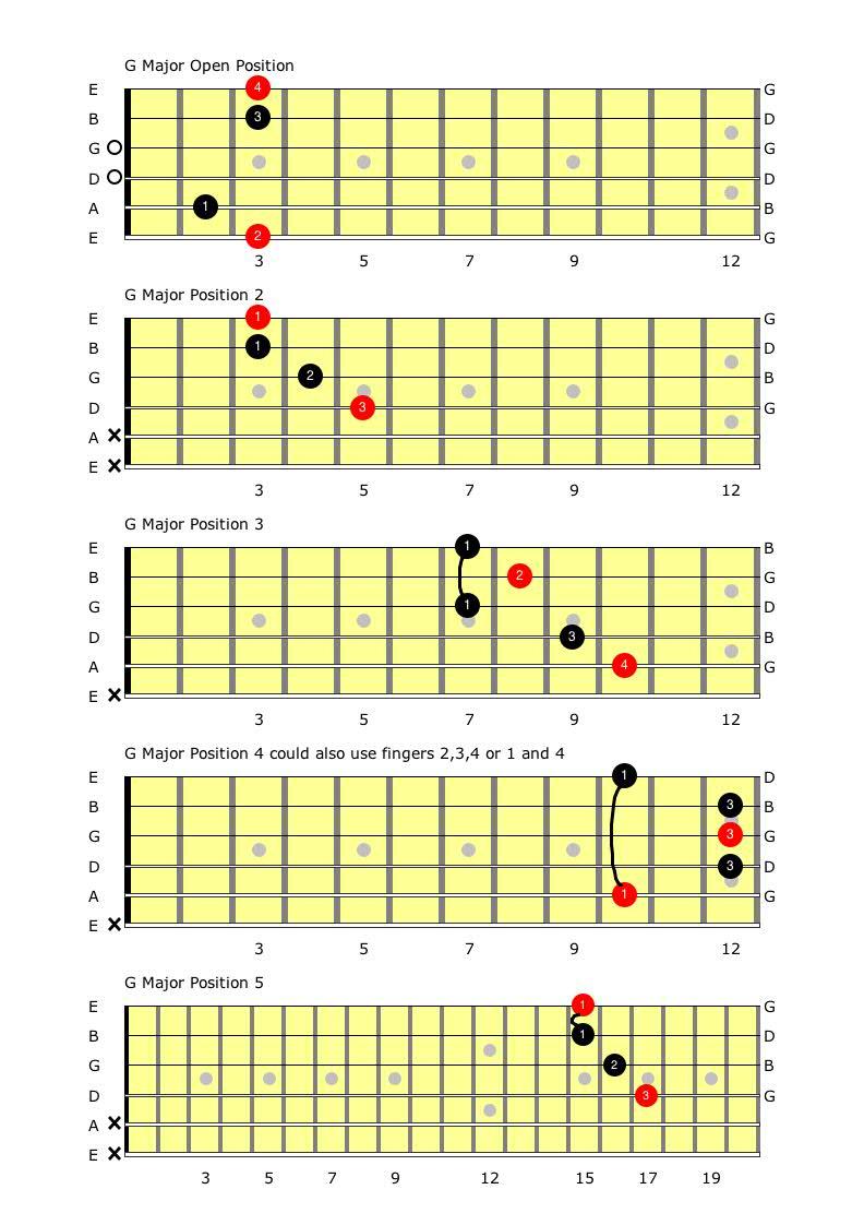 G Major Chords.jpg
