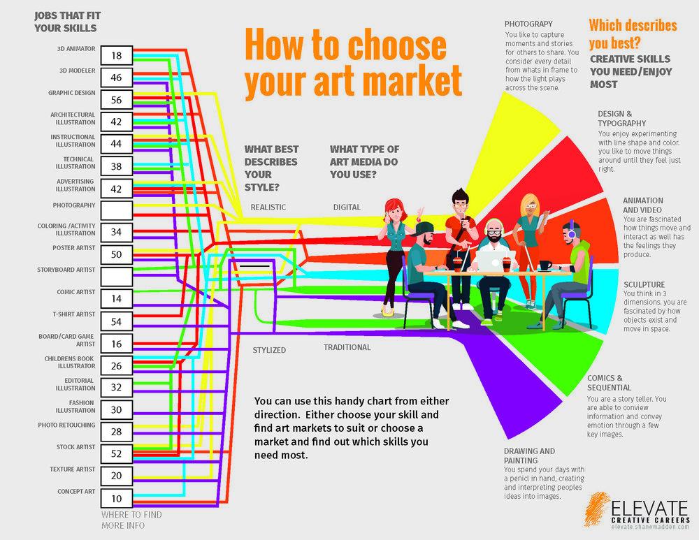 chose your art market2.jpg