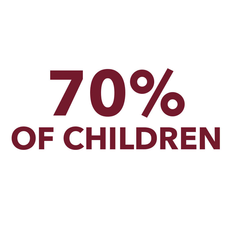 Without help, 70% of children currently living in poverty will never rise out of poverty