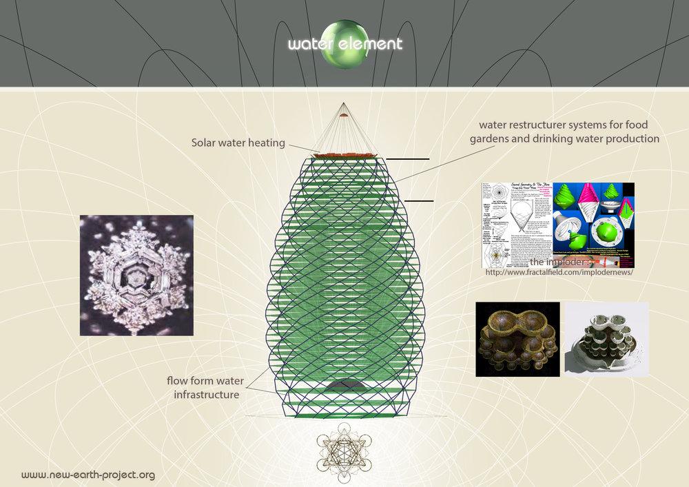Miami project .pine cone 6.jpg