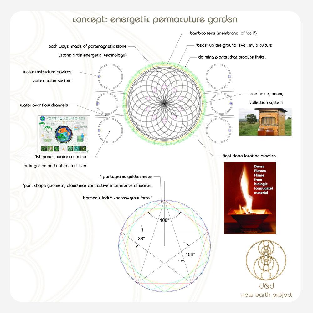 permacuture garden.jpg