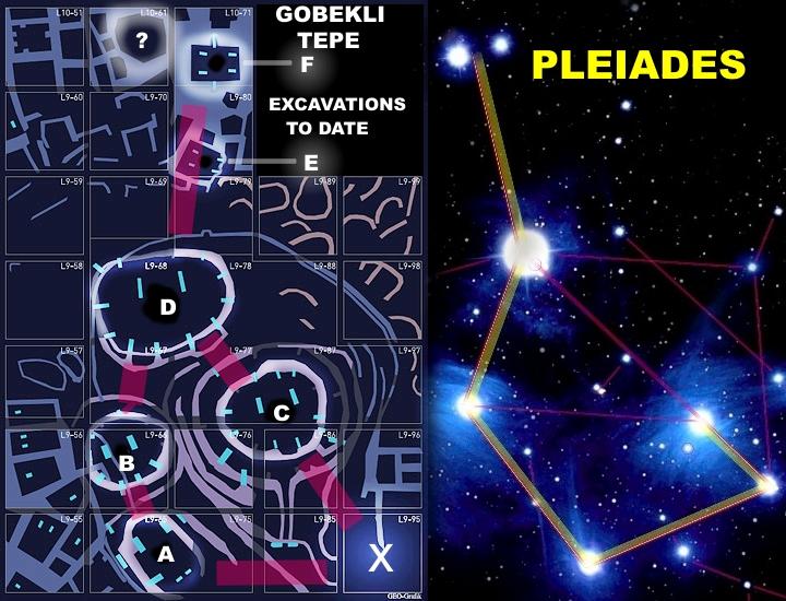 goebekli-tepe-pleiades-star-map.jpg