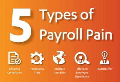 5 types of payroll pain.JPG