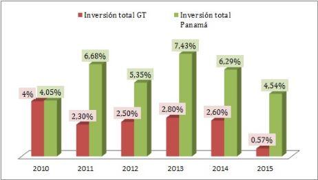 grafico 4.JPG