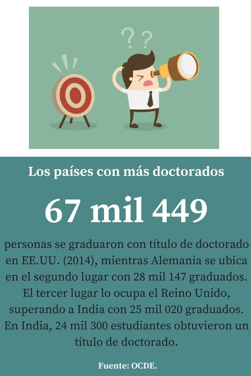 Doctorados.jpg
