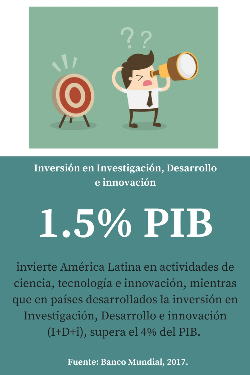 Inversión I+D+i (1).jpg