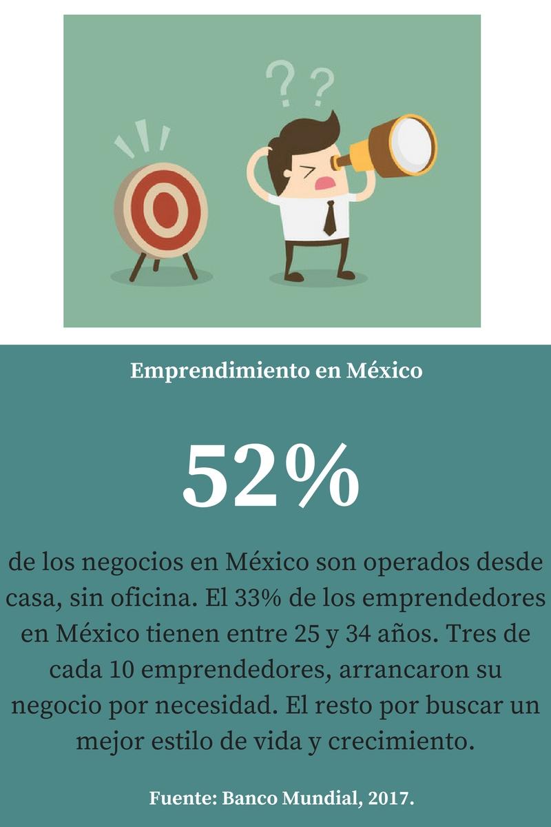 Emprendimiento en México (1).jpg