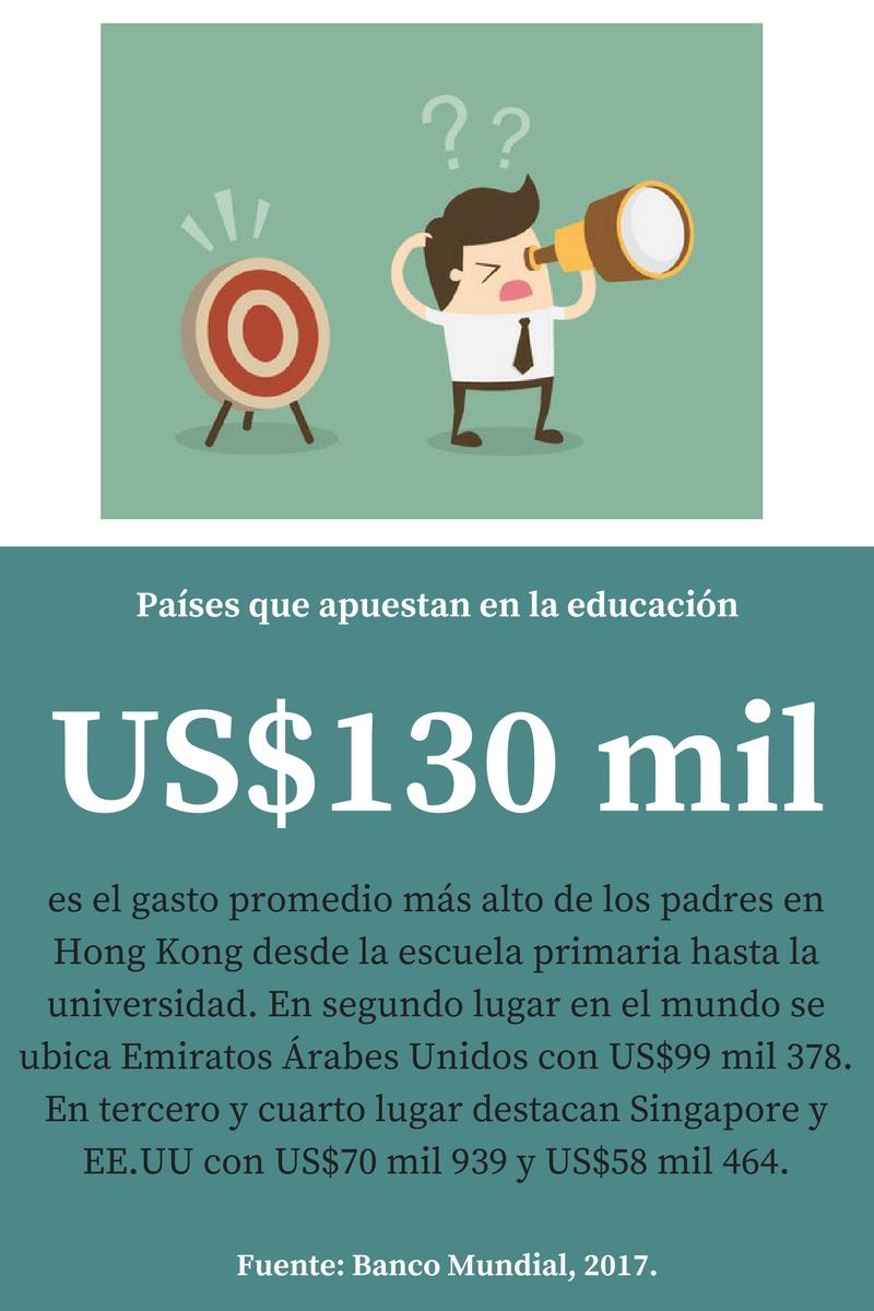 Países que apuestan en la educación.jpg