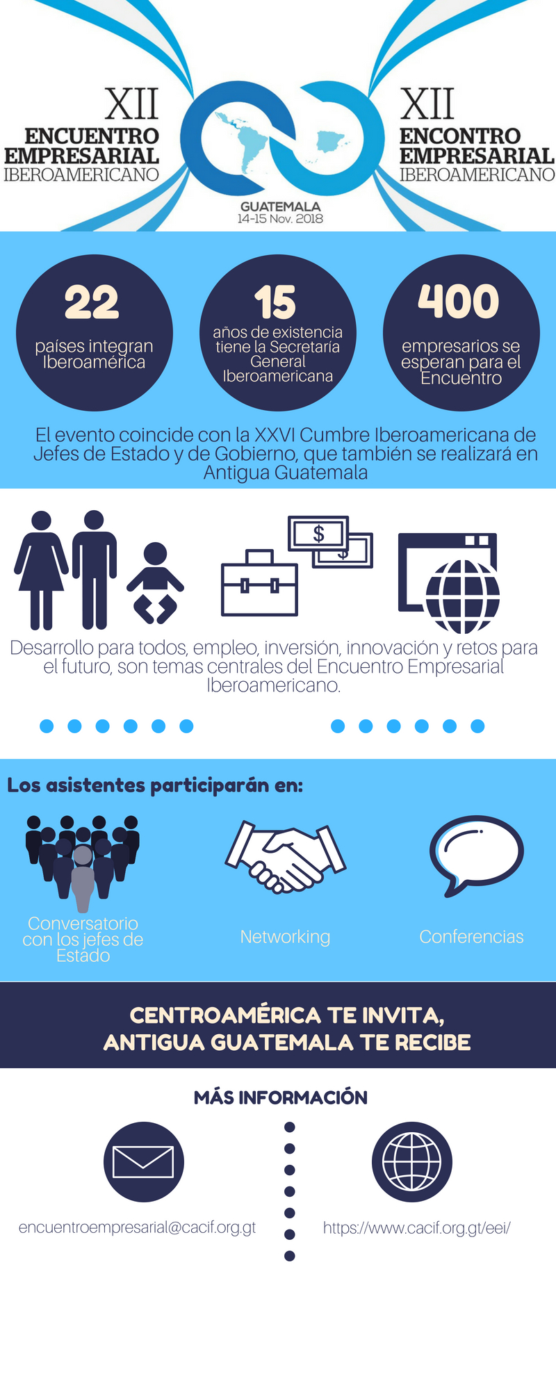 Conoce más sobre el Encuentro Empresarial iberoamericano.jpg