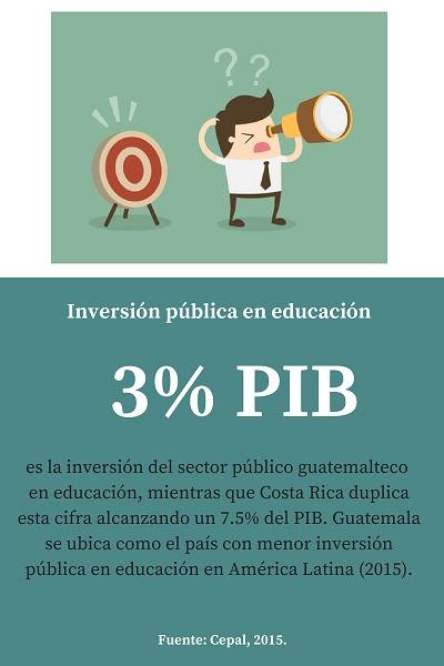 Inversión pública en educación.jpg