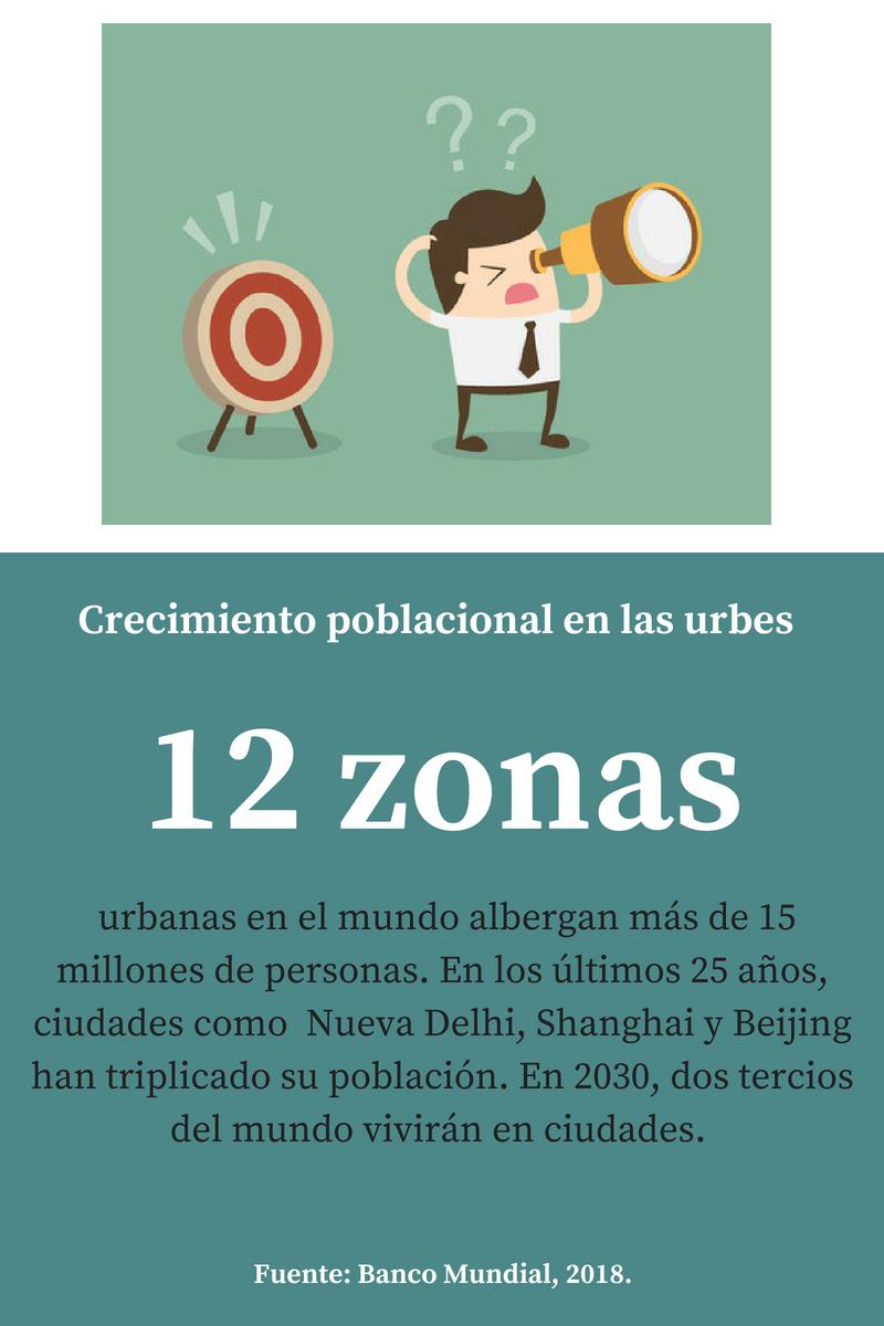 Crecimiento poblacional en las urbes.jpg