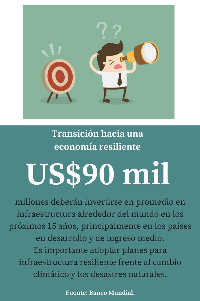 Economía resiliente.jpg
