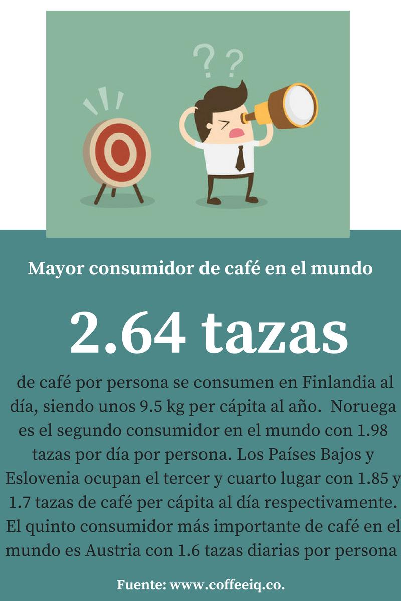 Mayor consumidor de café en el mundo.jpg