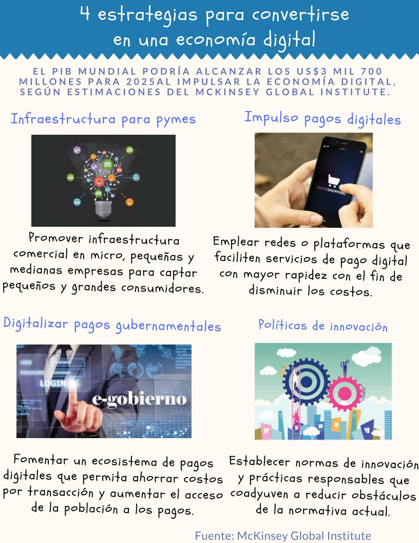 Consejos para convertirse en una economía digital_7 agosto.jpg
