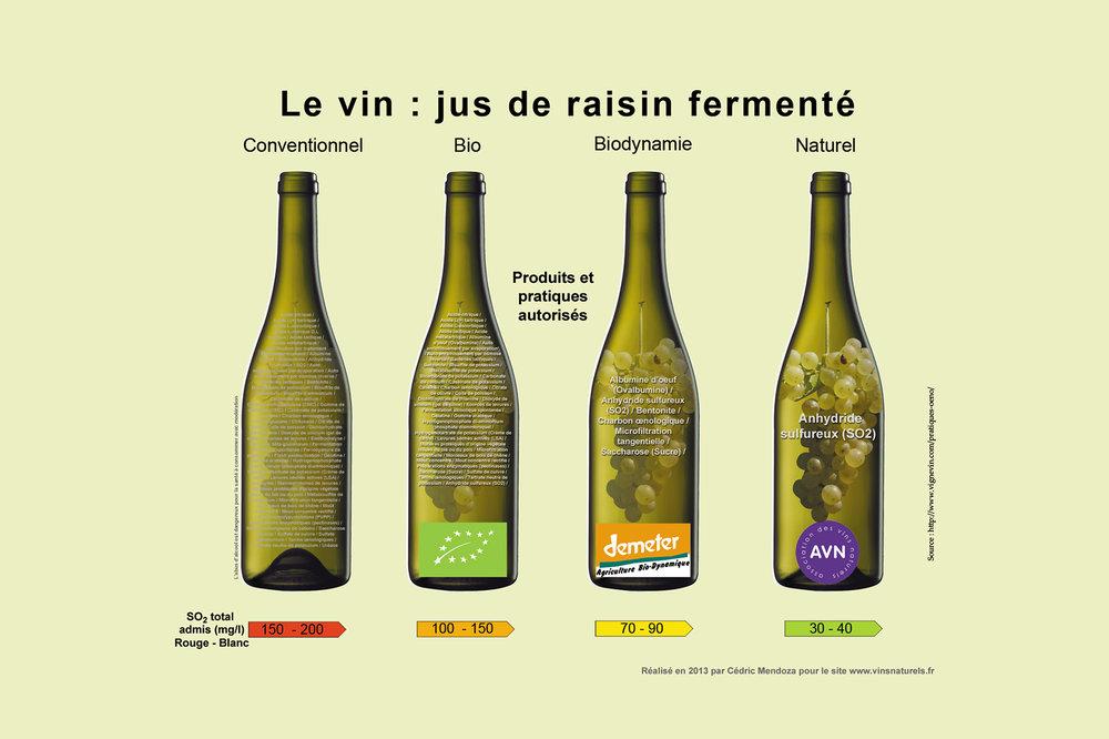 Vins naturels.jpg