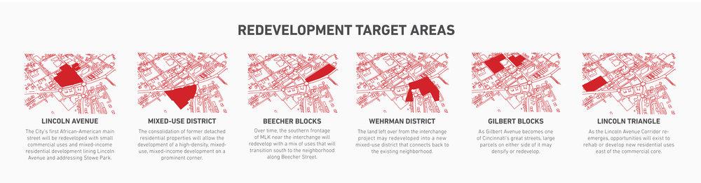 Walnut_Hills_Reinvestment_Plan_5_reformatalt.jpg