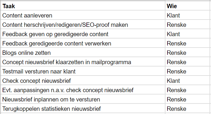 Voorbeeld van een workflow voor een nieuwsbrief