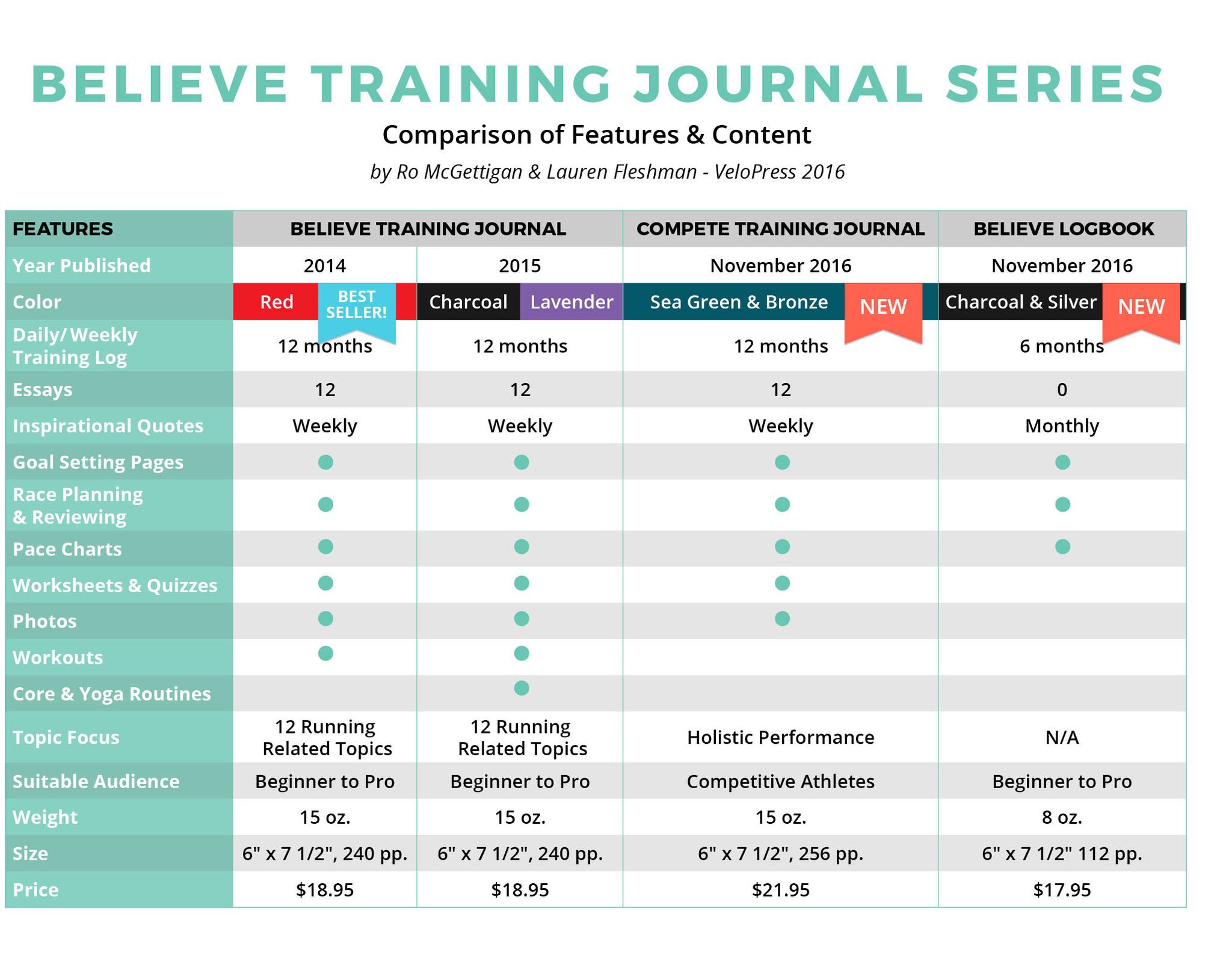 journalchart-2_f3de9eb9-7dc7-4c2f-8a44-fb652b85a0b0