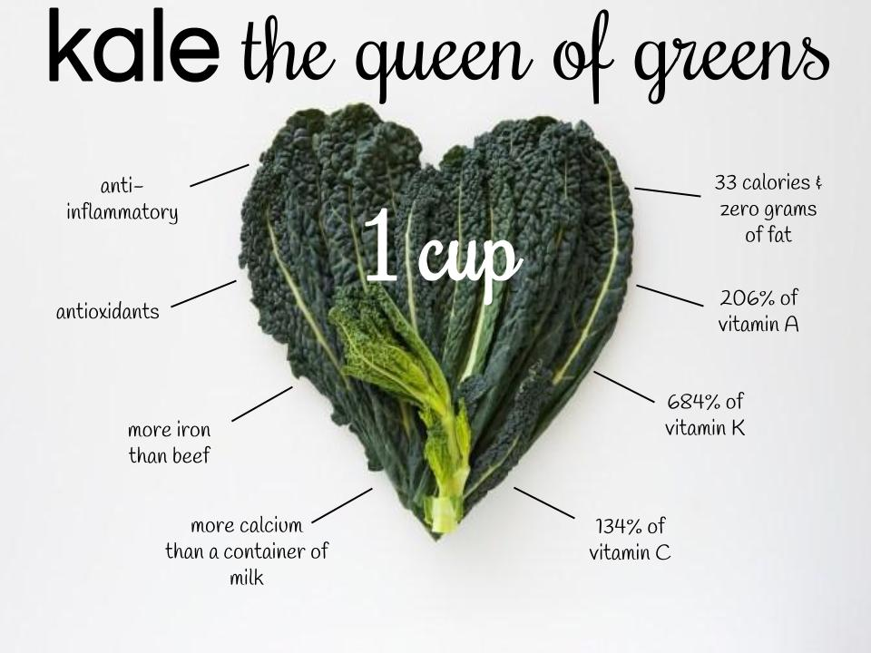 Kale the Queen of Greens