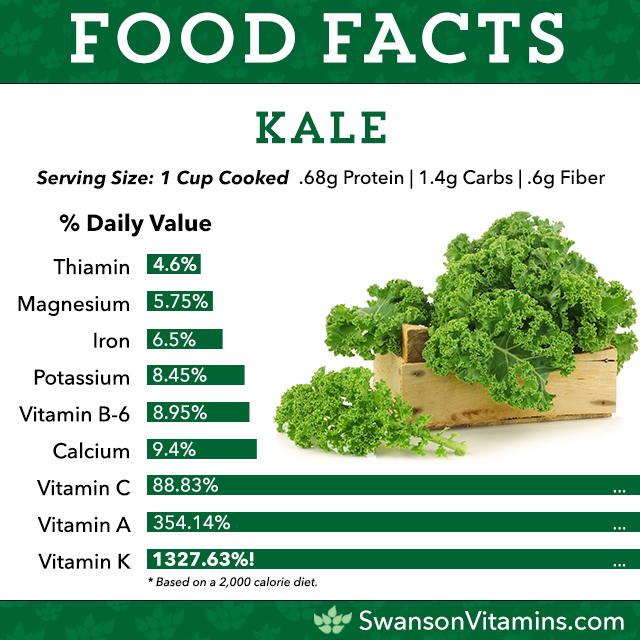 kale_nutrition_facts