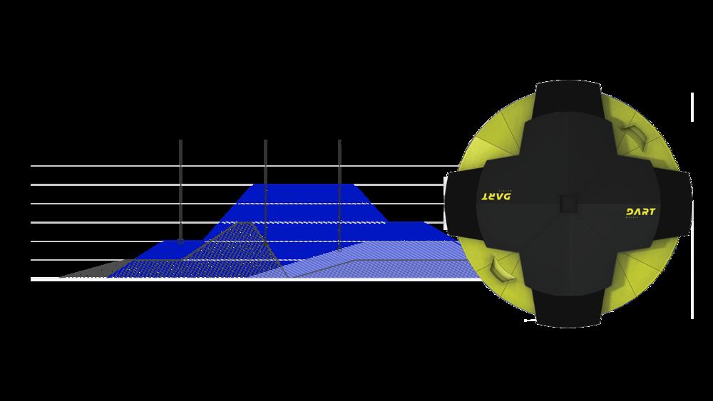 DMT_Chart.png