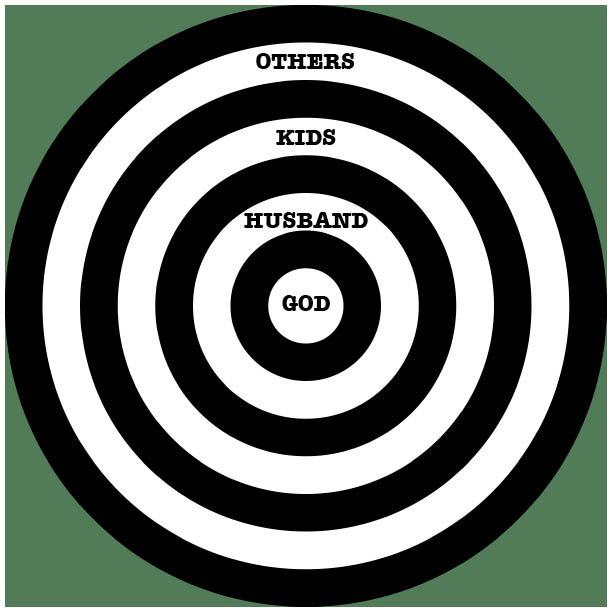 Circle of stewardship.jpg