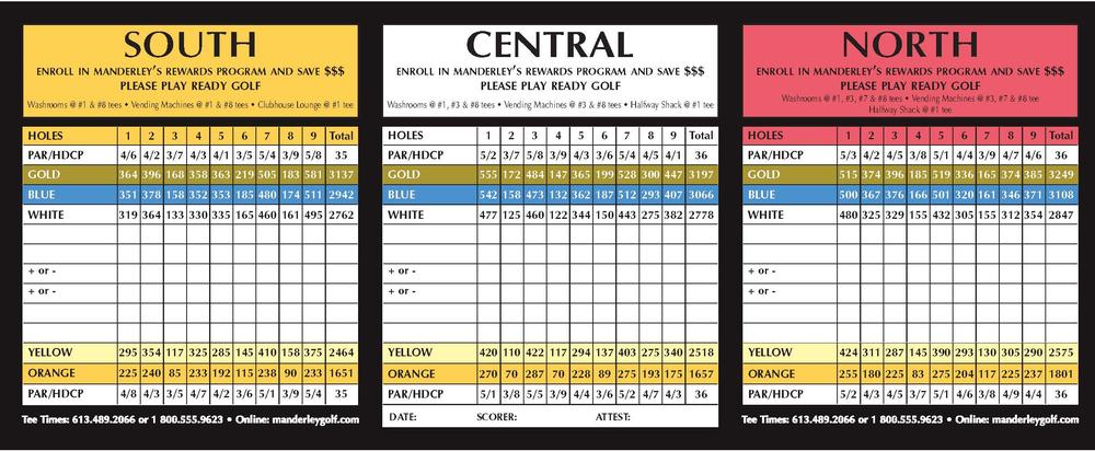 Manderley Scorecard.png