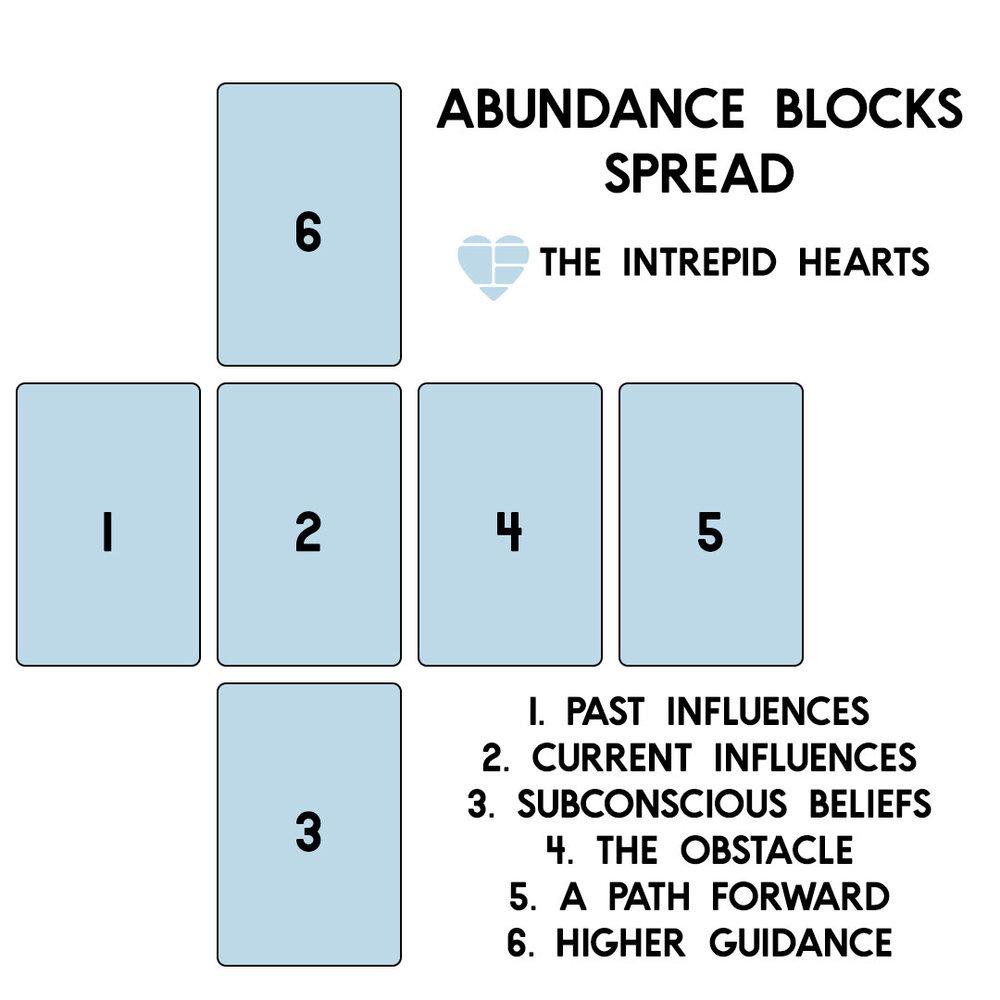 Abundance-Blocks.jpg
