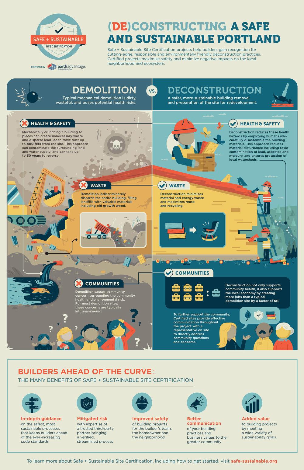 ea_infographic_1500.jpg