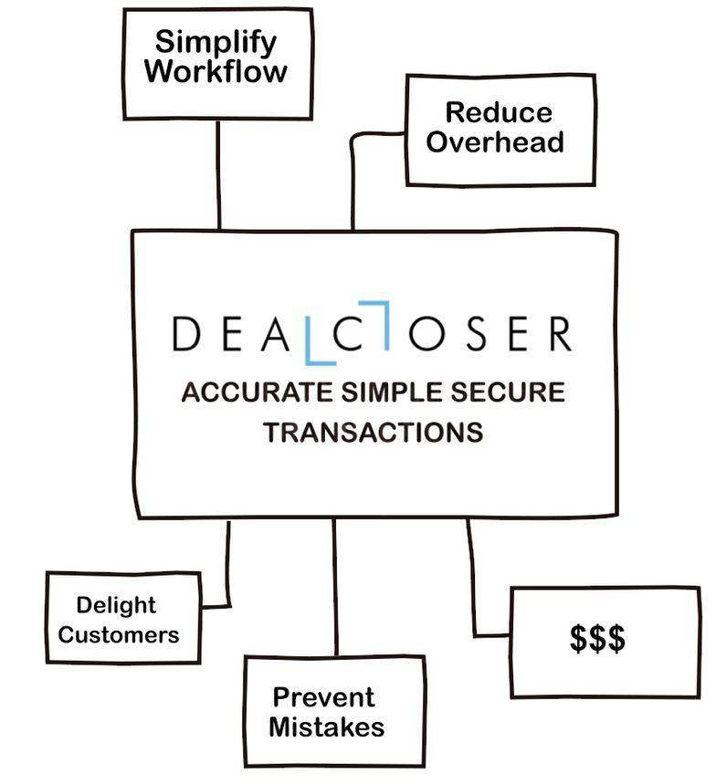 dealcloser.JPG