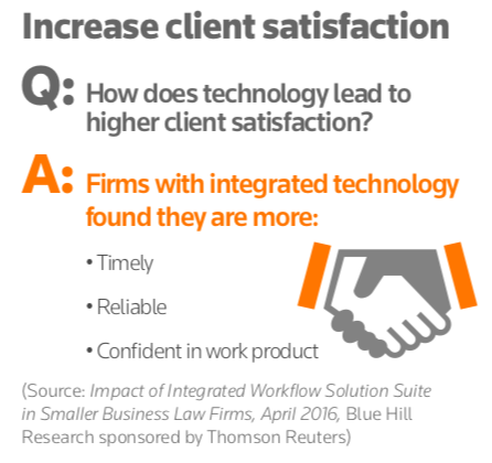 Source:  Thomson Reuters' Infographic: Can Business Law Firms Prove Technology ROI?