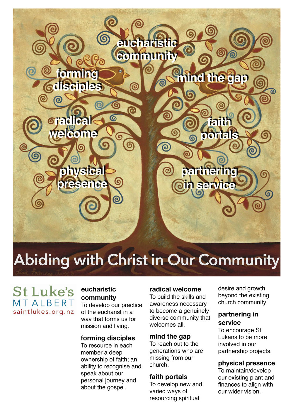 -     InvitationDuring 2015, Parish Council took time out to imagine St Luke's in five years' time - we asked ourselves what we wanted to be like in 2020. Through this time of reflection, we discerned the following seven objectives, which we believed would develop the life of our community and shape us to follow Christ together in Mt Albert, Kingsland and Pt Chevalier, into the future.Within these priority areas we developed practical steps many of which have borne fruit in our life in the last two years. We trust that further initiatives will emerge as we engage in this journey together. We commend the life of our community in Christ to your prayers and look forward to discovering how God will shape us together over the coming years.Our Parish Review, in March-April 2017 encouraged us to update and refocus the practical outworking of our vision priorities. Analysing the feedback helped us to identify new areas for continued development. We are grateful to everyone who offered feedback. There is much about our shared community life that is hugely positive, and for that we give thanks!Getting InvolvedThe following list is not intended to be an exhaustive list of everything we do at St Luke's.  Many things that aren't mentioned here will continue to happen and be valued in our day-to-day life, such as pastoral care and maintenance of our grounds and buildings. Those things are business as usual, though we might approach them in a different way.Our focus in this Vision process has been on what we do to extend our mission. Another way of thinking about this is that we are seeking to understand and join in God's mission, out in our local community. Maintaining our buildings and our finances are not ends in themselves; they are tools for mission. How do we share the love of Christ with those around us?