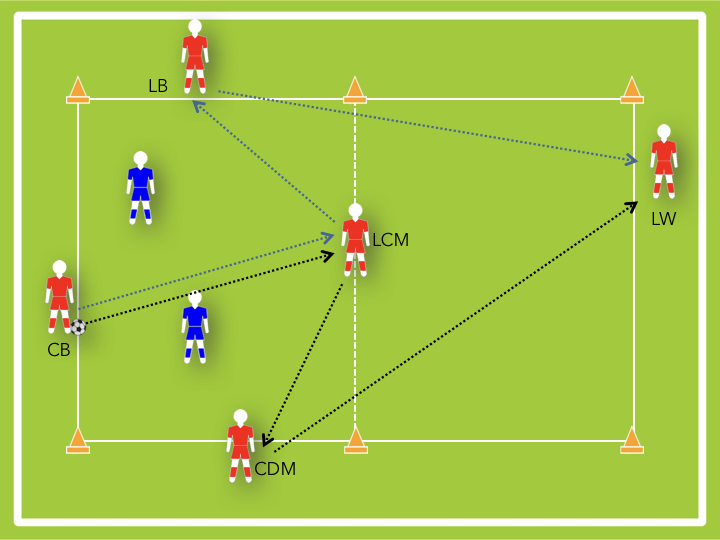 RONDO 4v2+1 with Positions.png