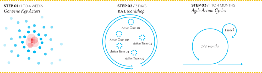 Stepdiagram.png